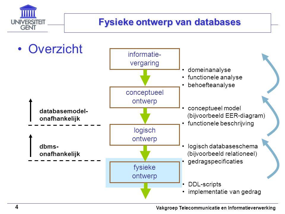 Vakgroep Telecommunicatie en Informatieverwerking 4 Fysieke ontwerp van databases Overzicht informatie- vergaring domeinanalyse functionele analyse be
