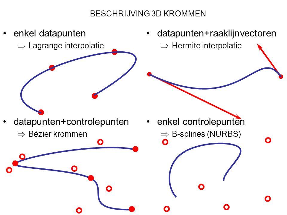 enkel datapunten  Lagrange interpolatie datapunten+raaklijnvectoren  Hermite interpolatie datapunten+controlepunten  Bézier krommen enkel controlep