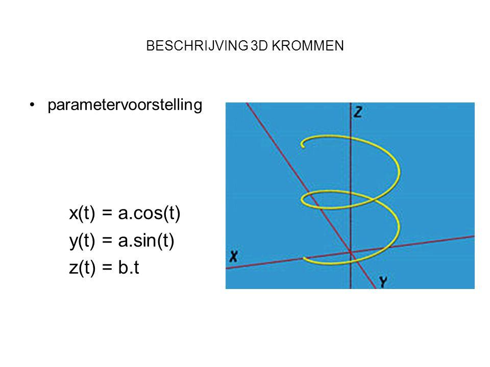 parametervoorstelling x(t) = a.cos(t) y(t) = a.sin(t) z(t) = b.t