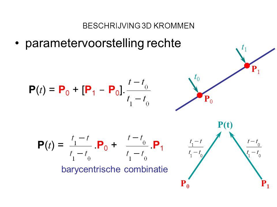 BESCHRIJVING 3D KROMMEN parametervoorstelling rechte P( t ) = P 0 + [P 1 - P 0 ]. P0P0 P1P1 t0t0 t1t1 P0P0 P1P1 P(t) P( t ) =.P 0 +.P 1 barycentrische
