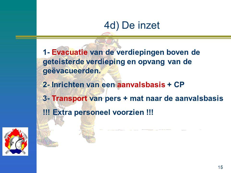 15 4d) De inzet 1- Evacuatie van de verdiepingen boven de geteisterde verdieping en opvang van de geëvacueerden. 2- Inrichten van een aanvalsbasis + C