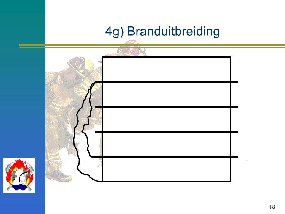 18 4g) Branduitbreiding