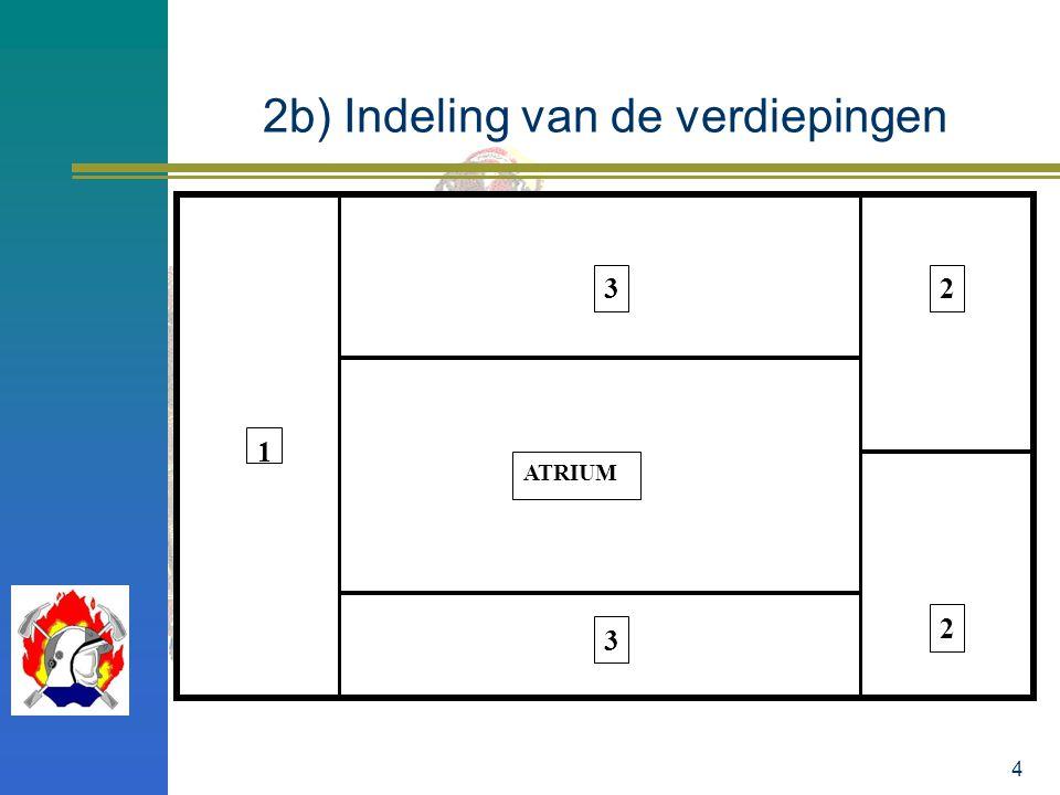 4 2b) Indeling van de verdiepingen 1 3 3 2 2 ATRIUM