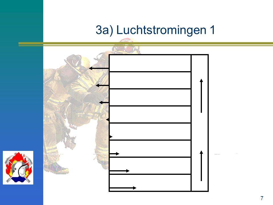 7 3a) Luchtstromingen 1