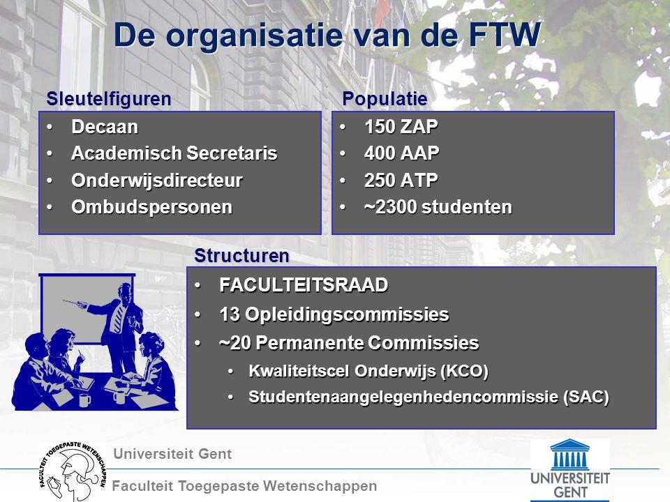 Universiteit Gent Faculteit Toegepaste Wetenschappen De organisatie van de FTW DecaanDecaan Academisch SecretarisAcademisch Secretaris Onderwijsdirect