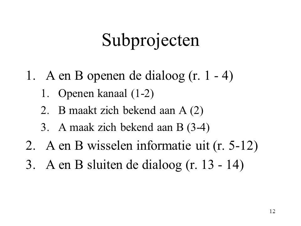 12 Subprojecten 1.A en B openen de dialoog (r. 1 - 4) 1.Openen kanaal (1-2) 2.B maakt zich bekend aan A (2) 3.A maak zich bekend aan B (3-4) 2.A en B