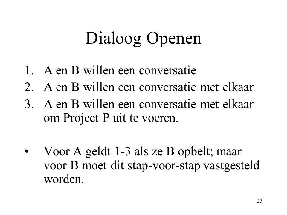 23 Dialoog Openen 1.A en B willen een conversatie 2.A en B willen een conversatie met elkaar 3.A en B willen een conversatie met elkaar om Project P u