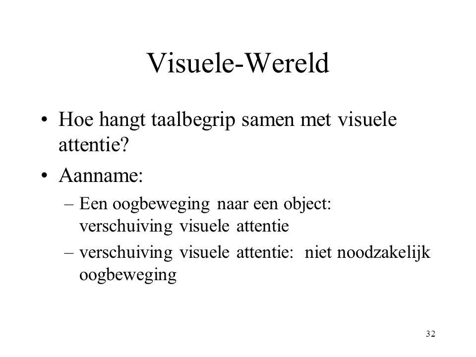 32 Visuele-Wereld Hoe hangt taalbegrip samen met visuele attentie? Aanname: –Een oogbeweging naar een object: verschuiving visuele attentie –verschuiv
