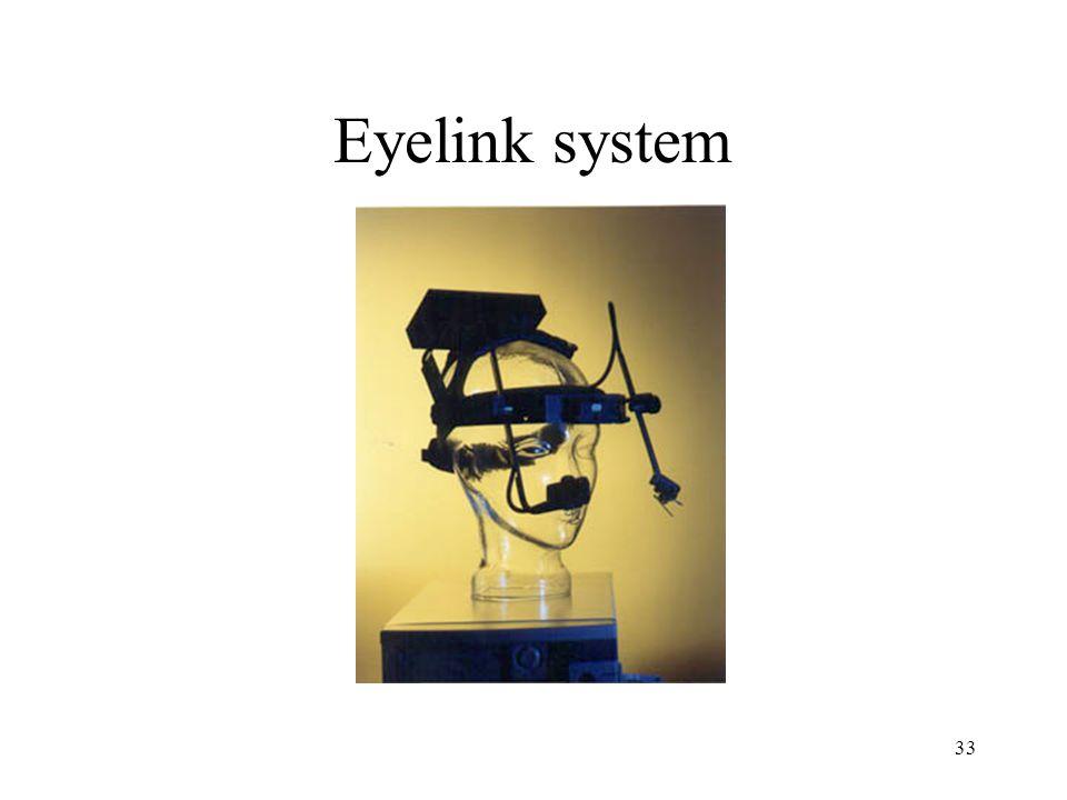 33 Eyelink system