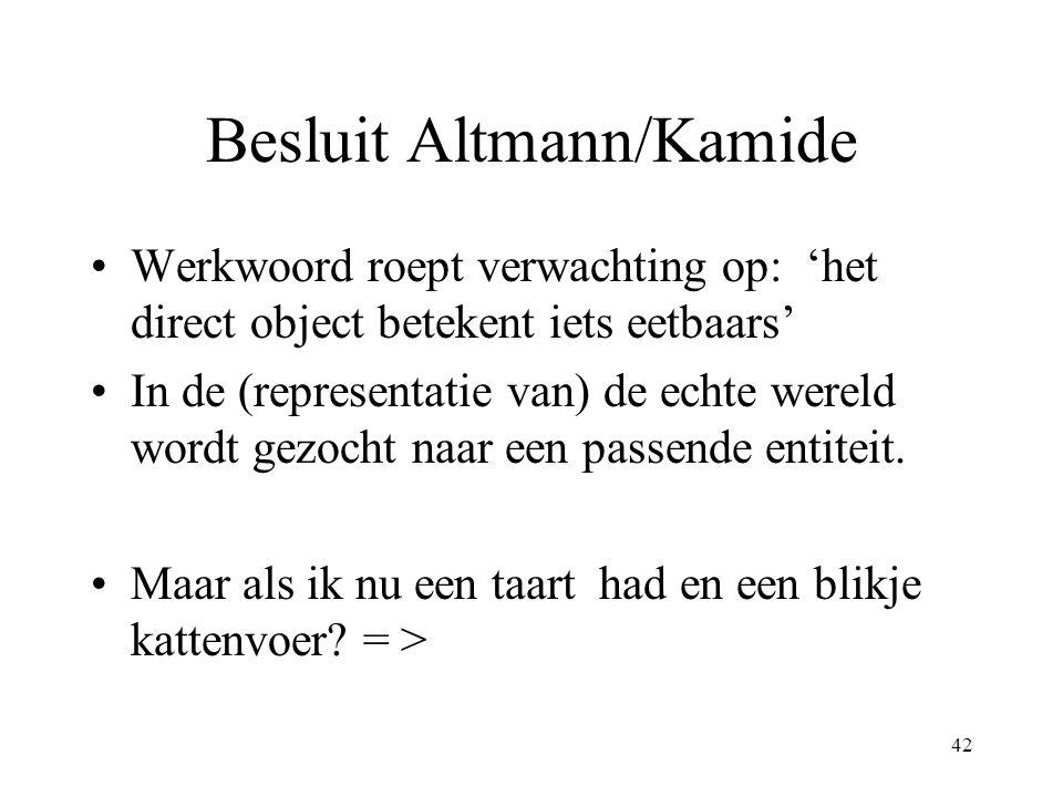 42 Besluit Altmann/Kamide Werkwoord roept verwachting op: 'het direct object betekent iets eetbaars' In de (representatie van) de echte wereld wordt g