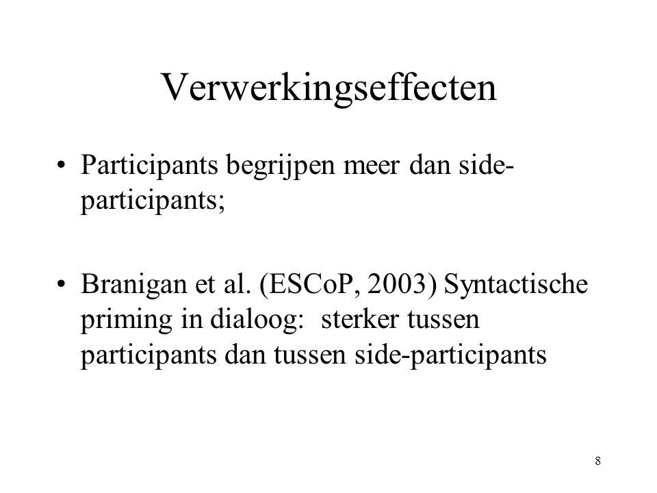 8 Verwerkingseffecten Participants begrijpen meer dan side- participants; Branigan et al. (ESCoP, 2003) Syntactische priming in dialoog: sterker tusse