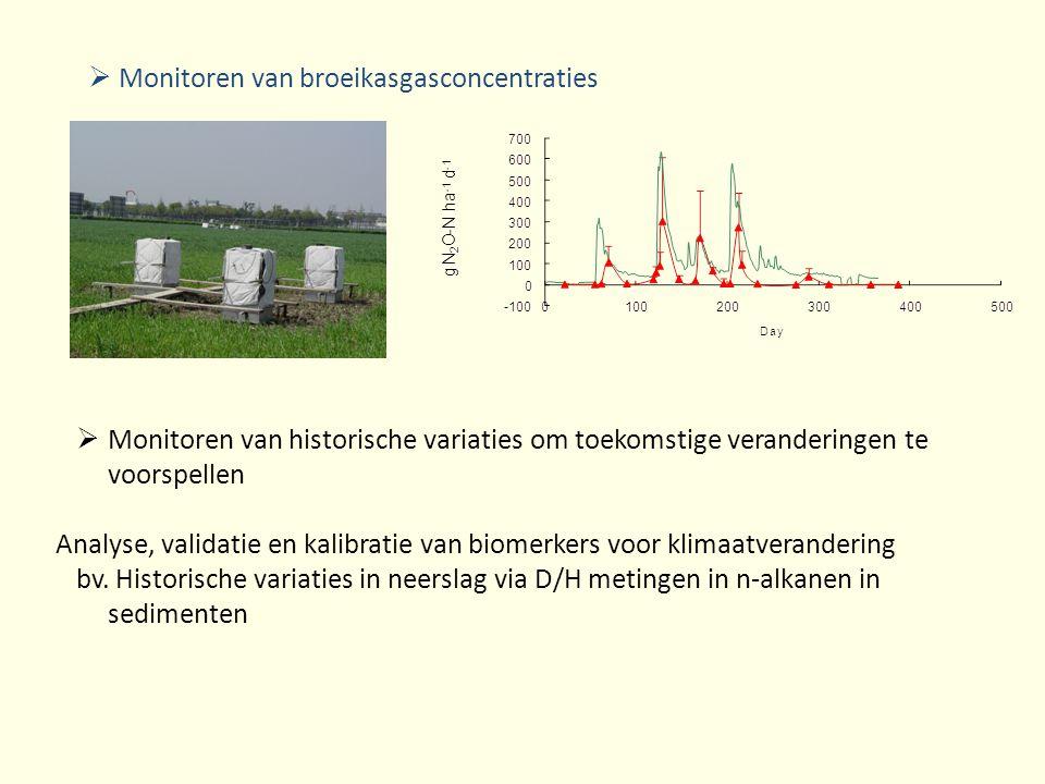  Monitoren van historische variaties om toekomstige veranderingen te voorspellen Analyse, validatie en kalibratie van biomerkers voor klimaatverandering bv.
