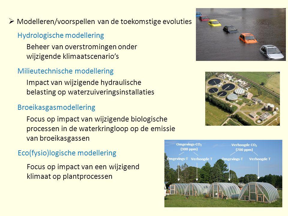  Modelleren/voorspellen van de toekomstige evoluties Hydrologische modellering Beheer van overstromingen onder wijzigende klimaatscenario's Broeikasgasmodellering Ecofysiologische modellering Omgevings-T Verhoogde T Omgevings-CO 2 (300 ppm) Verhoogde CO 2 (700 ppm) Omgevings-T Verhoogde T Eco(fysio)logische modellering Focus op impact van een wijzigend klimaat op plantprocessen Broeikasgasmodellering Focus op impact van wijzigende biologische processen in de waterkringloop op de emissie van broeikasgassen Impact van wijzigende hydraulische belasting op waterzuiveringsinstallaties Milieutechnische modellering