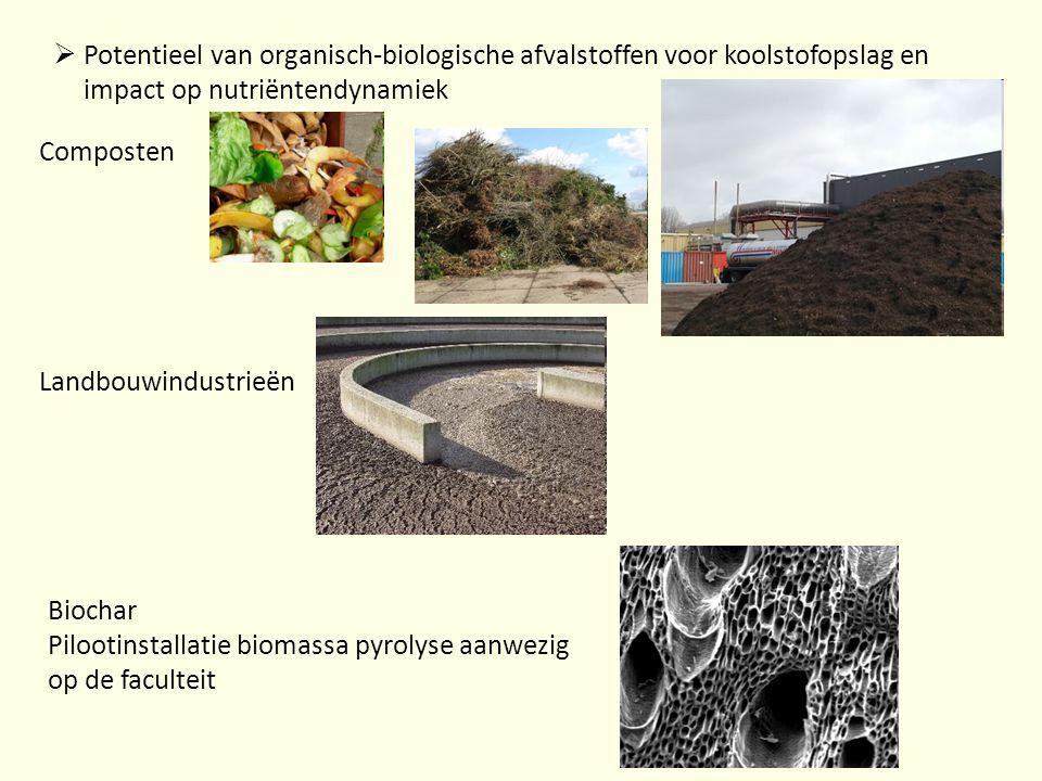  Potentieel van organisch-biologische afvalstoffen voor koolstofopslag en impact op nutriëntendynamiek Composten Landbouwindustrieën Biochar Pilootinstallatie biomassa pyrolyse aanwezig op de faculteit