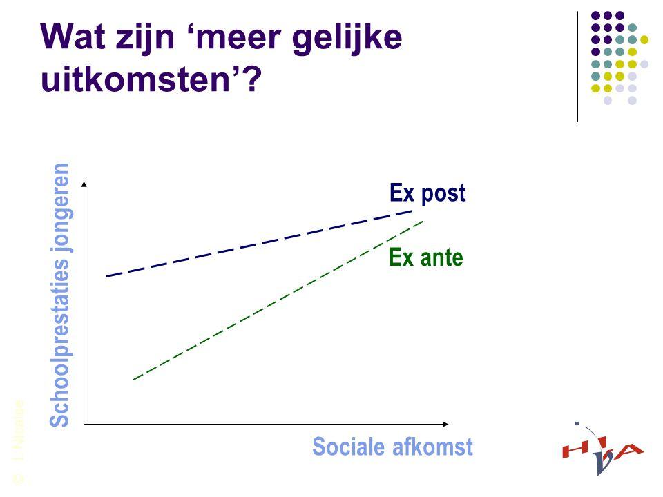 Wat zijn 'meer gelijke uitkomsten'. Sociale afkomst Schoolprestaties jongeren Ex post Ex ante © I.