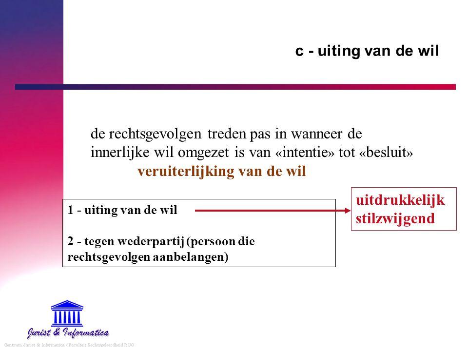 c - uiting van de wil de rechtsgevolgen treden pas in wanneer de innerlijke wil omgezet is van « intentie » tot « besluit » veruiterlijking van de wil