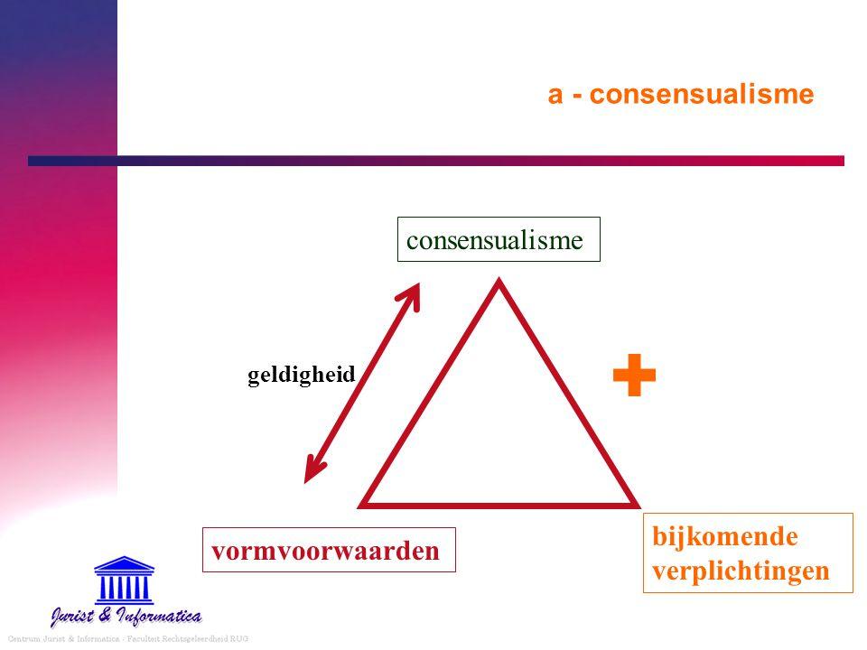 a - consensualisme consensualisme vormvoorwaarden geldigheid bijkomende verplichtingen +