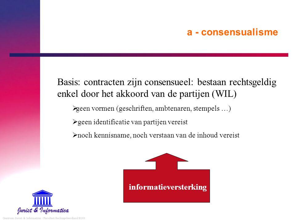 a - consensualisme Basis: contracten zijn consensueel: bestaan rechtsgeldig enkel door het akkoord van de partijen (WIL)  geen vormen (geschriften, a