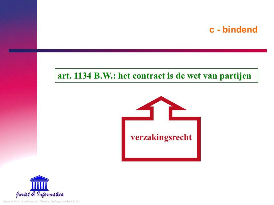 c - bindend art. 1134 B.W.: het contract is de wet van partijen verzakingsrecht