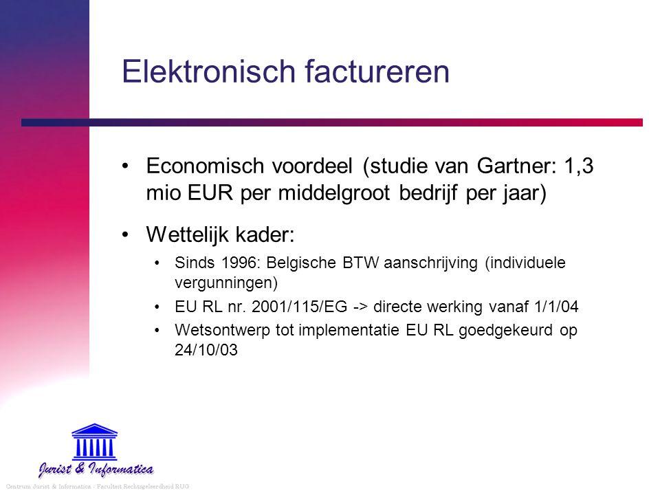 Elektronisch factureren Economisch voordeel (studie van Gartner: 1,3 mio EUR per middelgroot bedrijf per jaar) Wettelijk kader: Sinds 1996: Belgische