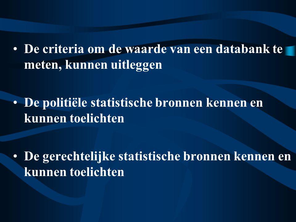 Hoofdstuk 7 Criminologische databanken