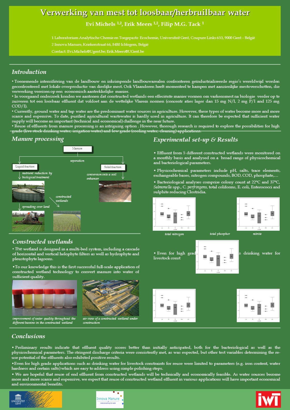 Verwerking van mest tot loosbaar/herbruilbaar water Evi Michels 1,2, Erik Meers 1,2, Filip M.G. Tack 1 1 Laboratorium Analytische Chemie en Toegepaste
