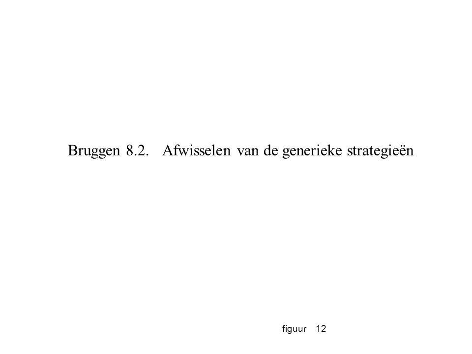 figuur12 Bruggen 8.2.Afwisselen van de generieke strategieën