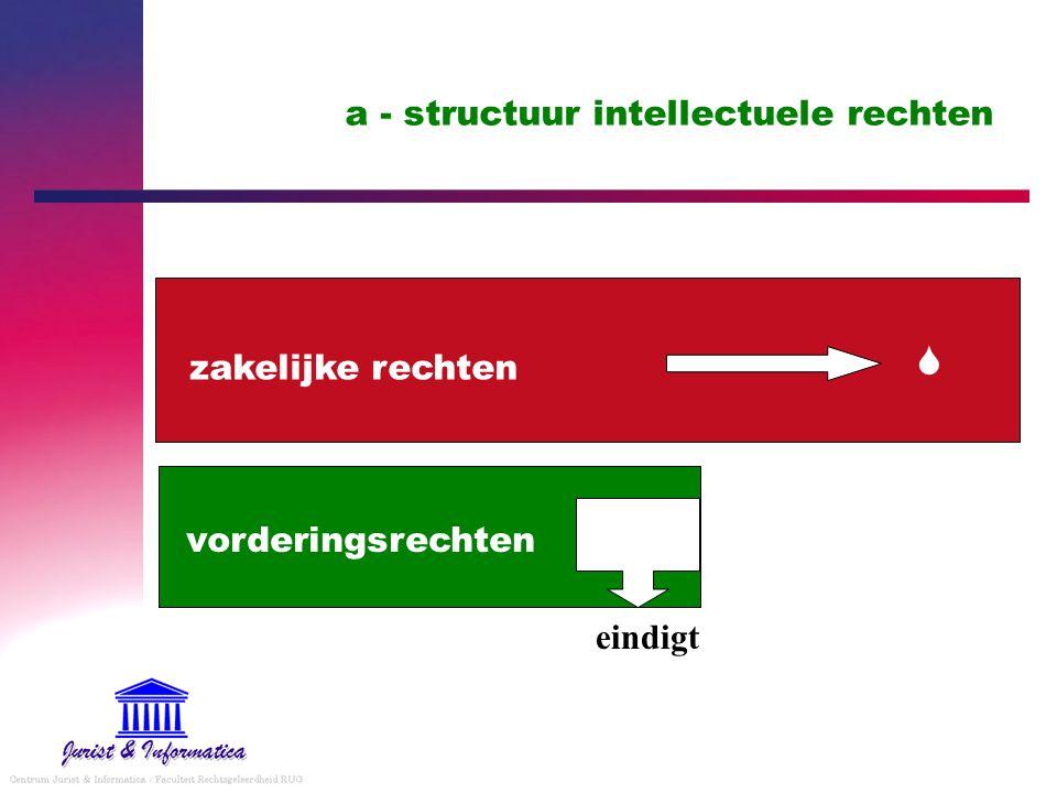 a - structuur intellectuele rechten zakelijke rechten  vorderingsrechten eindigt