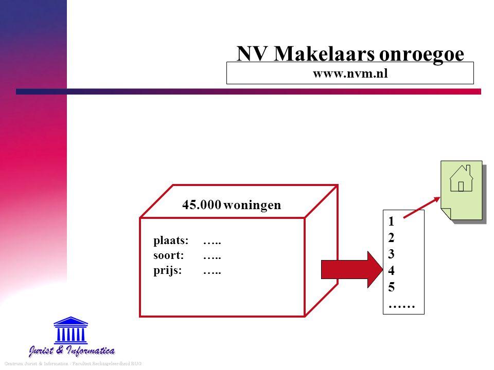 NV Makelaars onroegoe www.nvm.nl 45.000 woningen plaats:….. soort:….. prijs:….. 1 2 3 4 5 ……