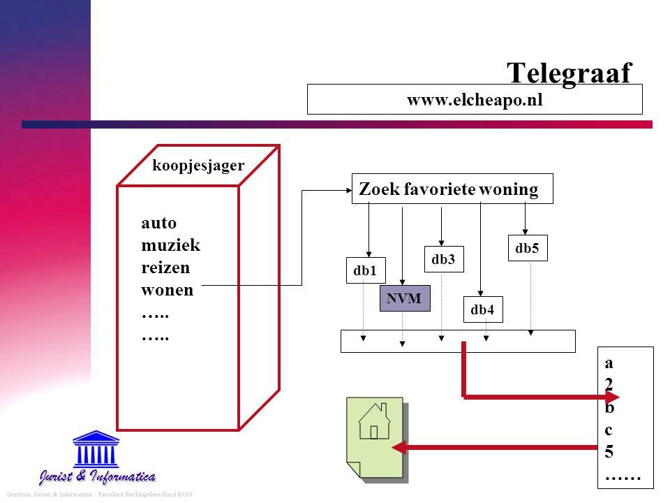 Telegraaf www.elcheapo.nl a 2 b c 5 …… koopjesjager auto muziek reizen wonen …..