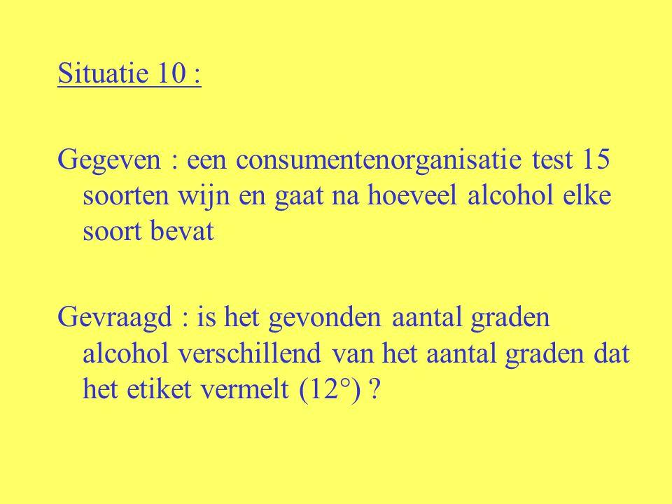 Situatie 10 : Gegeven : een consumentenorganisatie test 15 soorten wijn en gaat na hoeveel alcohol elke soort bevat Gevraagd : is het gevonden aantal graden alcohol verschillend van het aantal graden dat het etiket vermelt (12°) ?