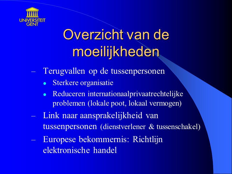 Overzicht van de moeilijkheden – Terugvallen op de tussenpersonen Sterkere organisatie Reduceren internationaalprivaatrechtelijke problemen (lokale poot, lokaal vermogen) – Link naar aansprakelijkheid van tussenpersonen (dienstverlener & tussenschakel) – Europese bekommernis: Richtlijn elektronische handel