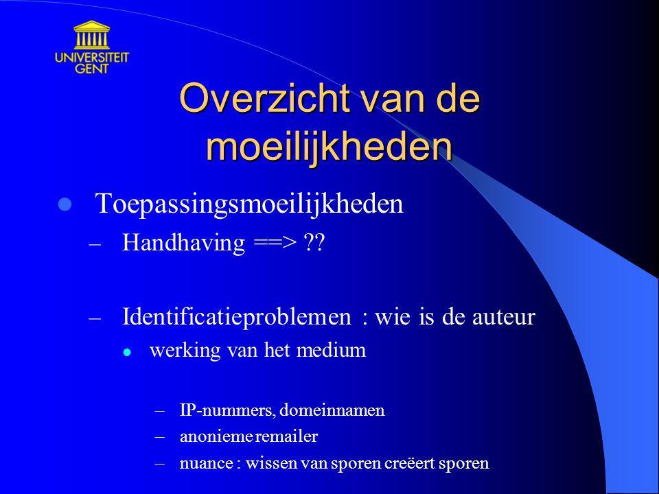 Overzicht van de moeilijkheden Toepassingsmoeilijkheden – Handhaving ==> ?? – Identificatieproblemen : wie is de auteur werking van het medium –IP-num