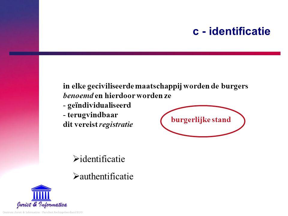 c - identificatie in elke geciviliseerde maatschappij worden de burgers benoemd en hierdoor worden ze - geïndividualiseerd - terugvindbaar dit vereist
