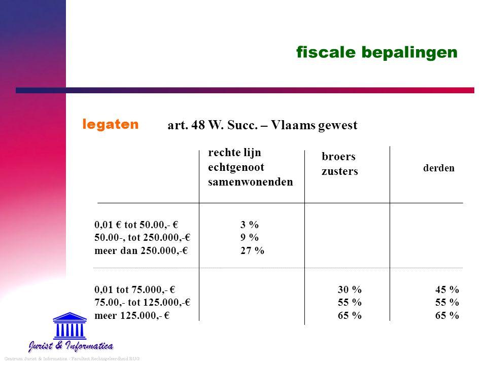 fiscale bepalingen legaten rechte lijn echtgenoot samenwonenden derden 0,01 € tot 50.00,- € 3 % 50.00-, tot 250.000,-€9 % meer dan 250.000,-€27 % art.