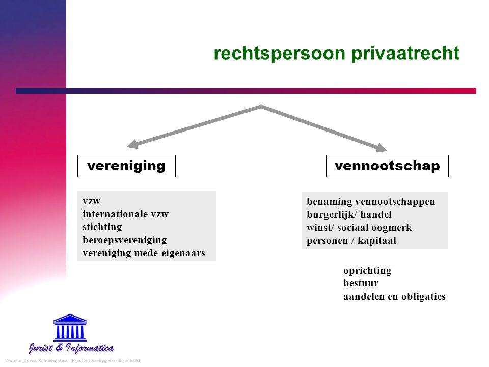 rechtspersoon privaatrecht vennootschapvereniging benaming vennootschappen burgerlijk/ handel winst/ sociaal oogmerk personen / kapitaal vzw internati