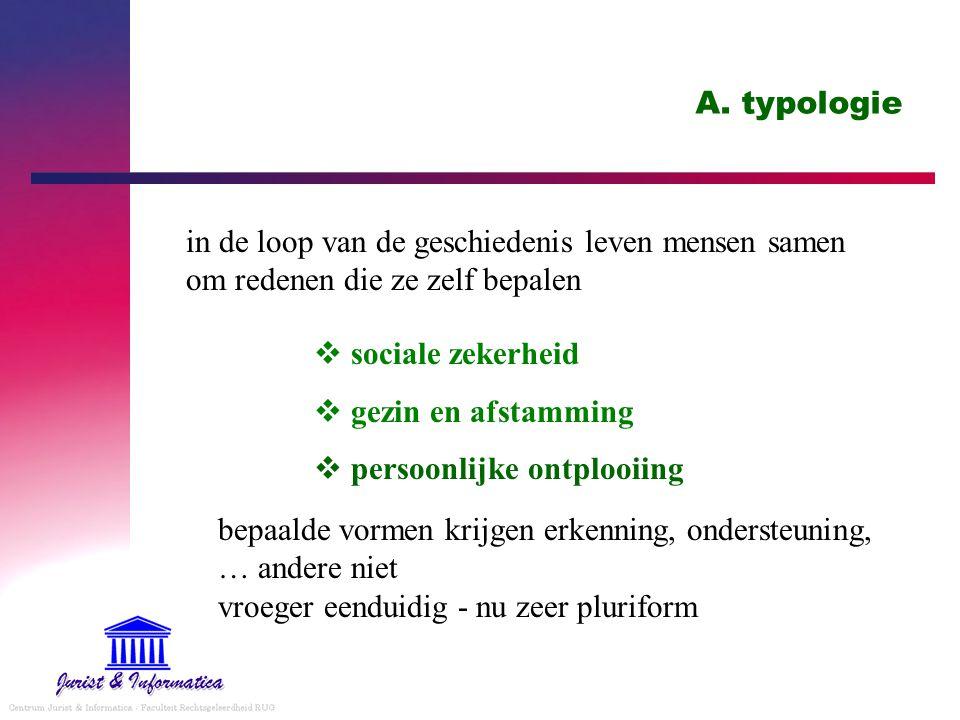 A. typologie in de loop van de geschiedenis leven mensen samen om redenen die ze zelf bepalen  sociale zekerheid  gezin en afstamming  persoonlijke