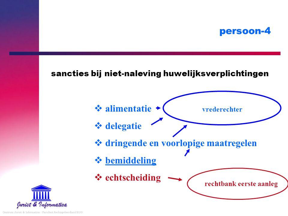 persoon-4 sancties bij niet-naleving huwelijksverplichtingen  alimentatie  delegatie  dringende en voorlopige maatregelen  bemiddeling  echtschei