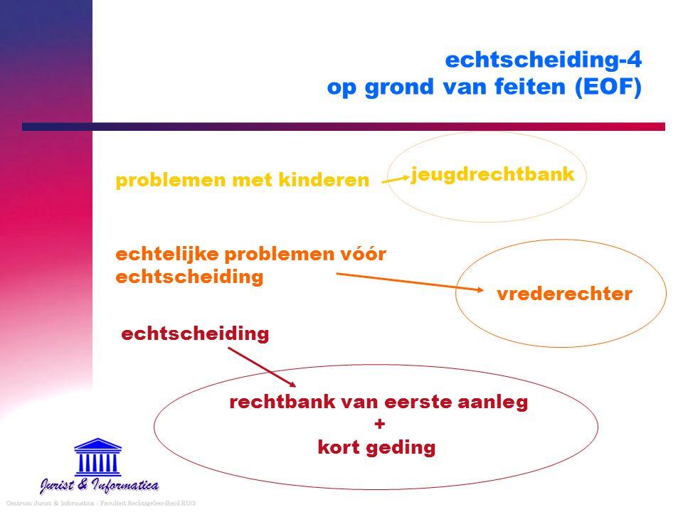 echtscheiding-4 op grond van feiten (EOF) problemen met kinderen echtelijke problemen vóór echtscheiding echtscheiding jeugdrechtbank vrederechter rec