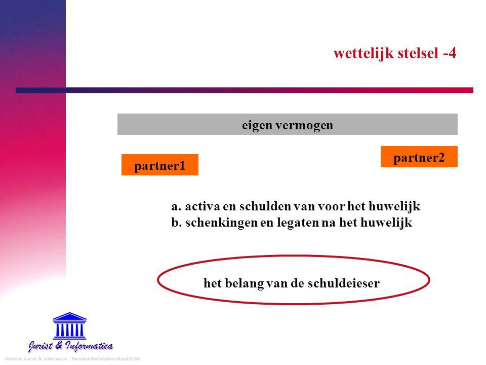 wettelijk stelsel -4 eigen vermogen a. activa en schulden van voor het huwelijk b. schenkingen en legaten na het huwelijk het belang van de schuldeies