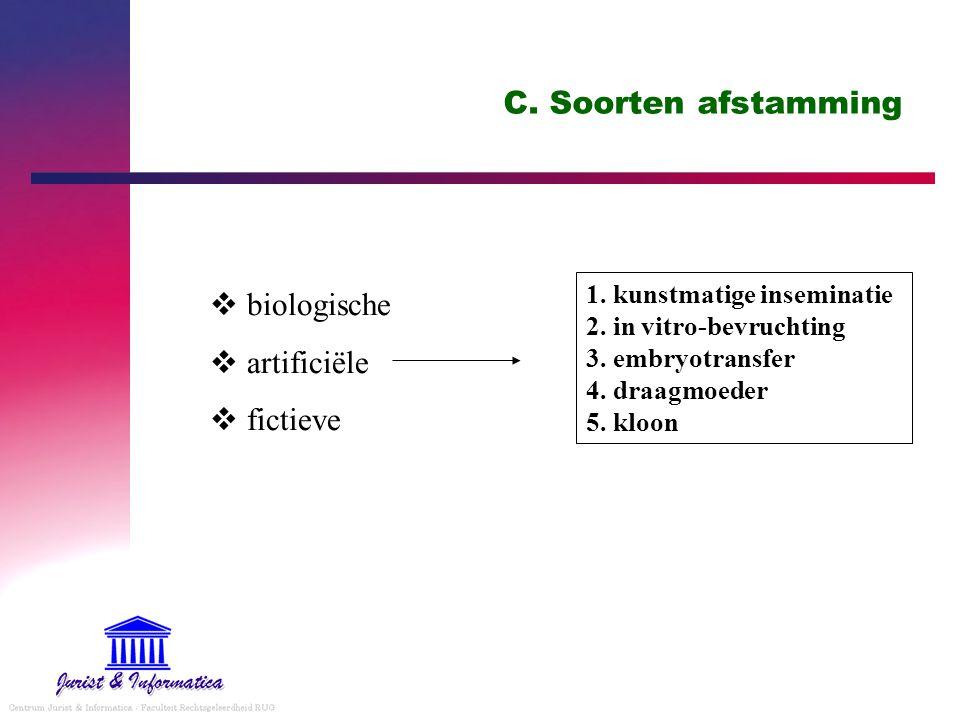 C. Soorten afstamming  biologische  artificiële  fictieve 1. kunstmatige inseminatie 2. in vitro-bevruchting 3. embryotransfer 4. draagmoeder 5. kl