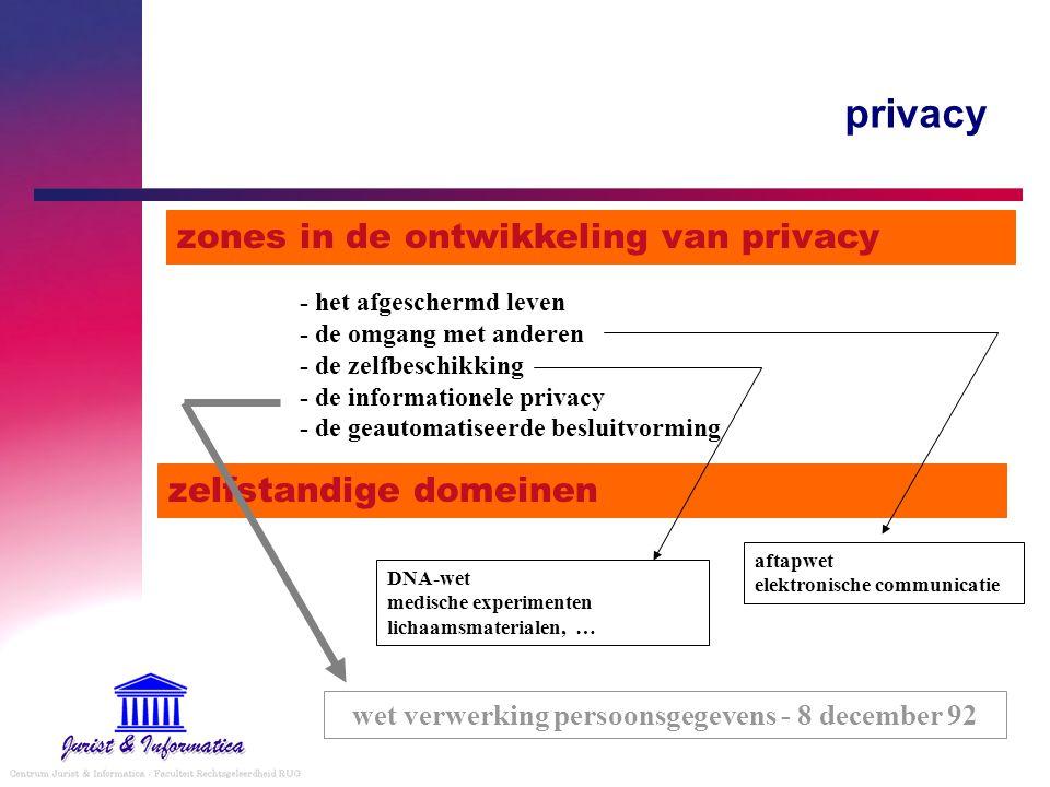 privacy zelfstandige domeinen zones in de ontwikkeling van privacy - het afgeschermd leven - de omgang met anderen - de zelfbeschikking - de informati