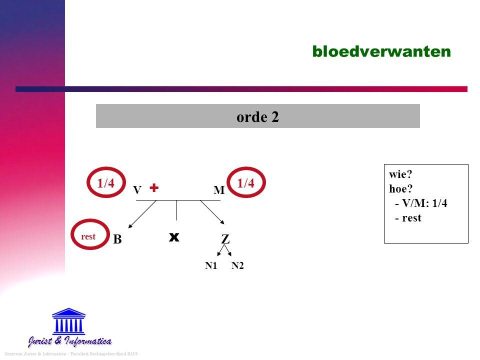 bloedverwanten orde 2 wie? hoe? - V/M: 1/4 - rest x V M + BZ N1 N2 1/4 rest 1/4
