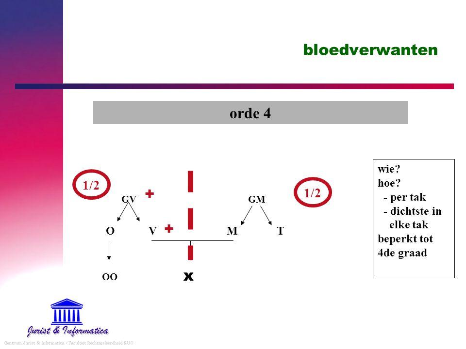 bloedverwanten orde 4 x V M GV GM TO + 1/2 OO + wie? hoe? - per tak - dichtste in elke tak beperkt tot 4de graad