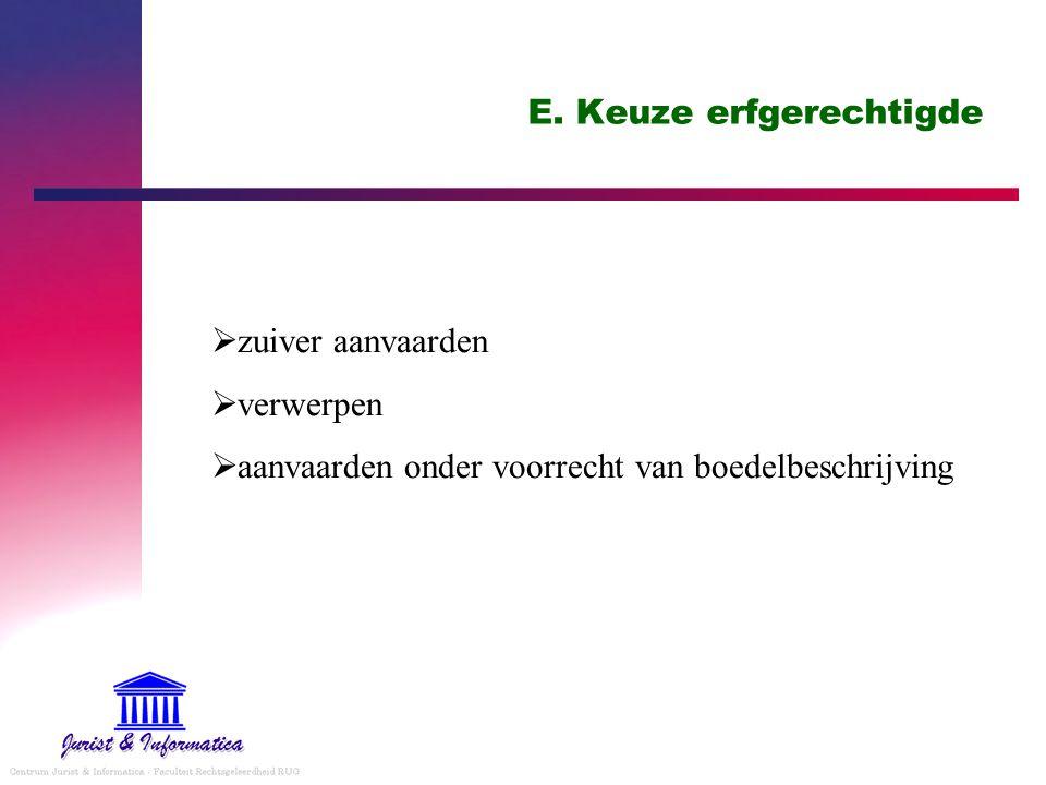 E. Keuze erfgerechtigde  zuiver aanvaarden  verwerpen  aanvaarden onder voorrecht van boedelbeschrijving