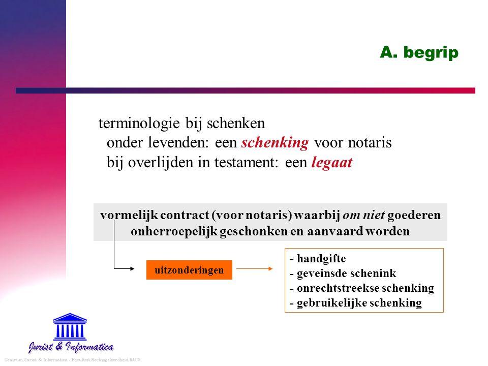 A. begrip terminologie bij schenken onder levenden: een schenking voor notaris bij overlijden in testament: een legaat vormelijk contract (voor notari