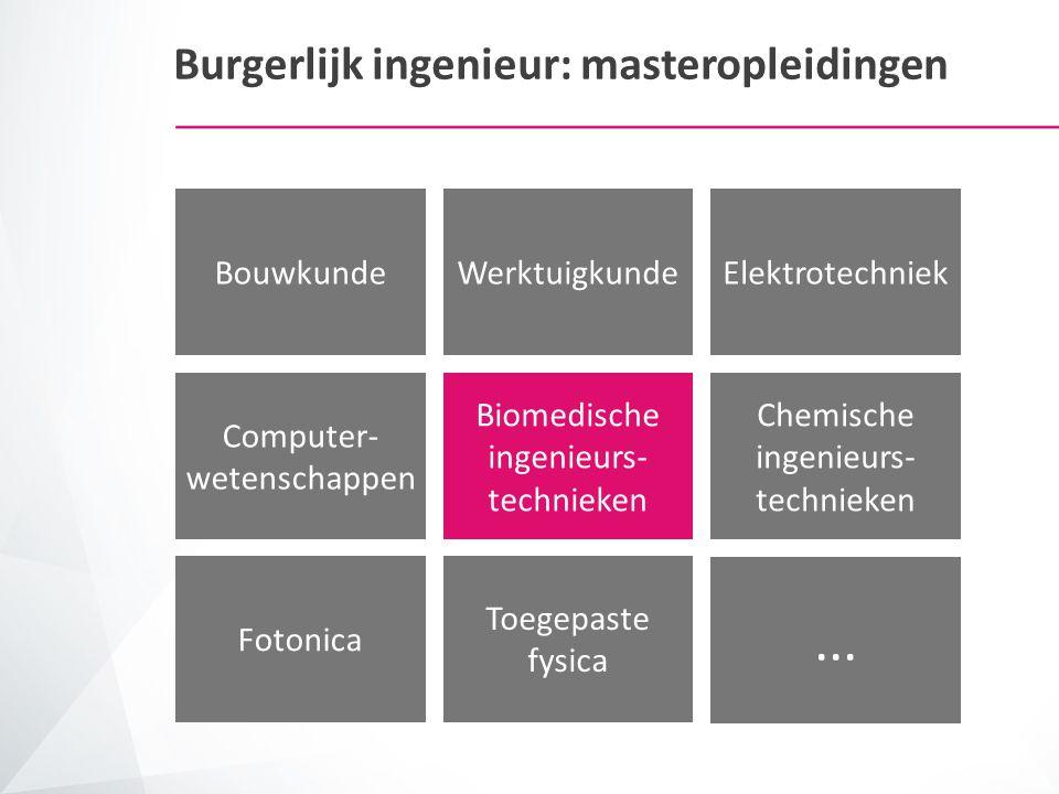 Burgerlijk ingenieur: masteropleidingen BouwkundeWerktuigkunde Computer- wetenschappen Fotonica Biomedische ingenieurs- technieken Toegepaste fysica E