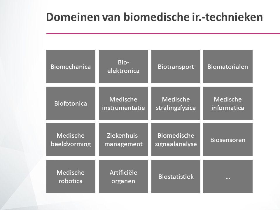 Domeinen van biomedische ir.-technieken Biomechanica Bio- elektronica Biotransport Medische beeldvorming Medische instrumentatie Ziekenhuis- managemen