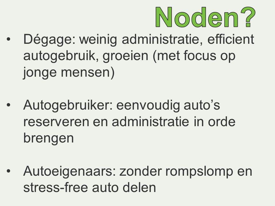 Dégage: weinig administratie, efficient autogebruik, groeien (met focus op jonge mensen) Autogebruiker: eenvoudig auto's reserveren en administratie i