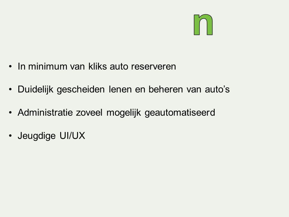 In minimum van kliks auto reserveren Duidelijk gescheiden lenen en beheren van auto's Administratie zoveel mogelijk geautomatiseerd Jeugdige UI/UX